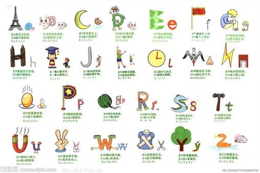动画片和儿童英语歌曲对孩子学习有何利好
